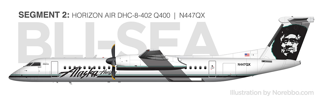 Horizon Air Q400 side view