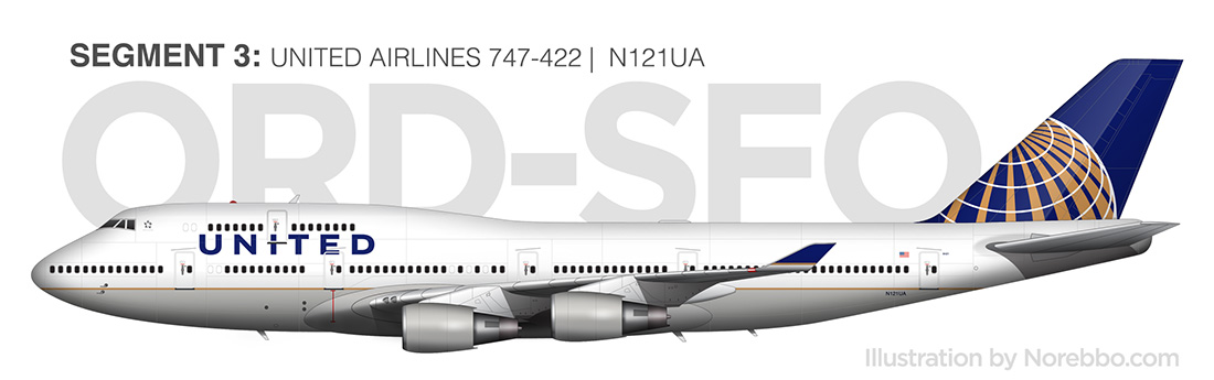 side view united airlines 747-400