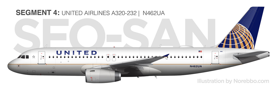 United Airlines A320 side view illustration