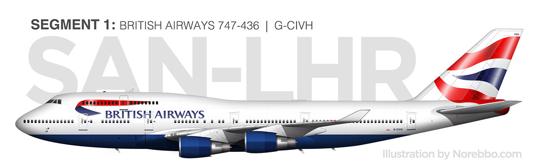 British Airways 747-400 side view
