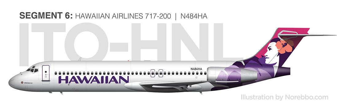 Hawaiian airlines 717 side view