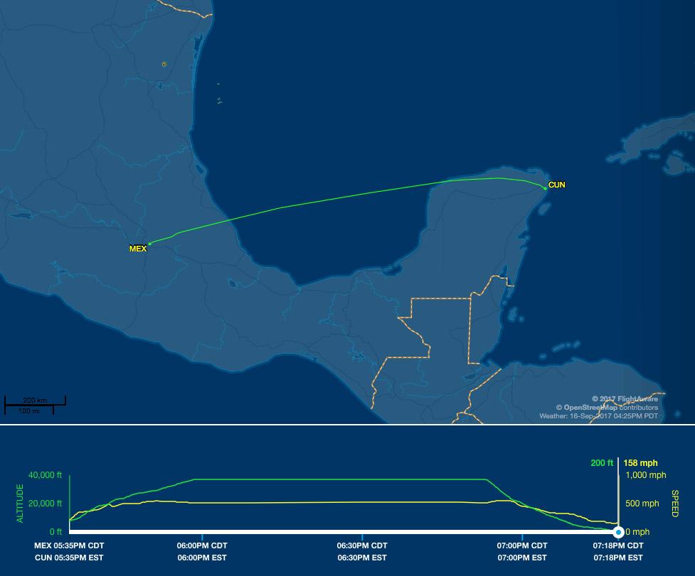 MEX-CUN route map