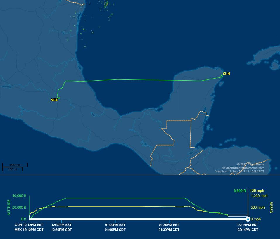 CUN-MEX route map