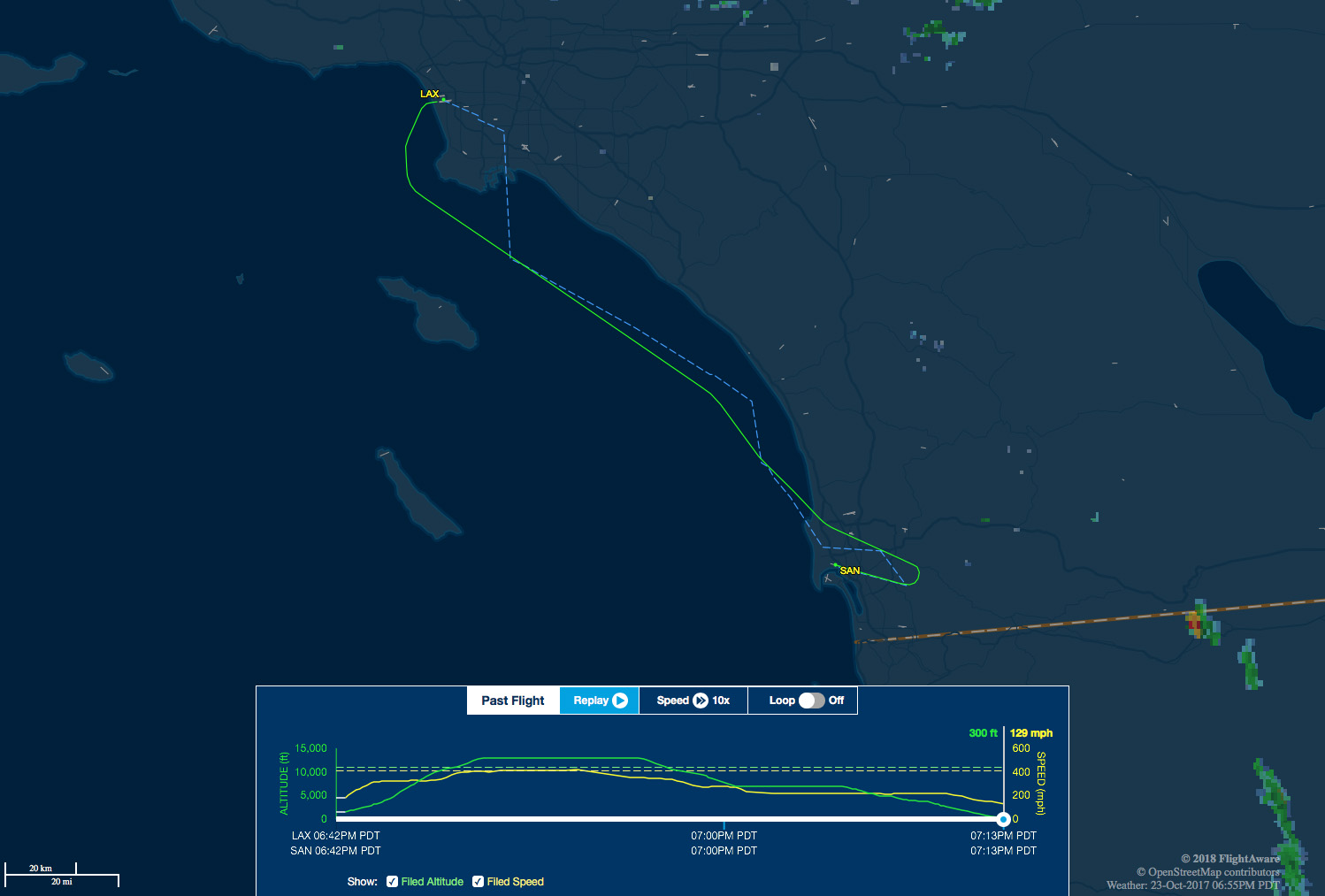 LAX to SAN route map