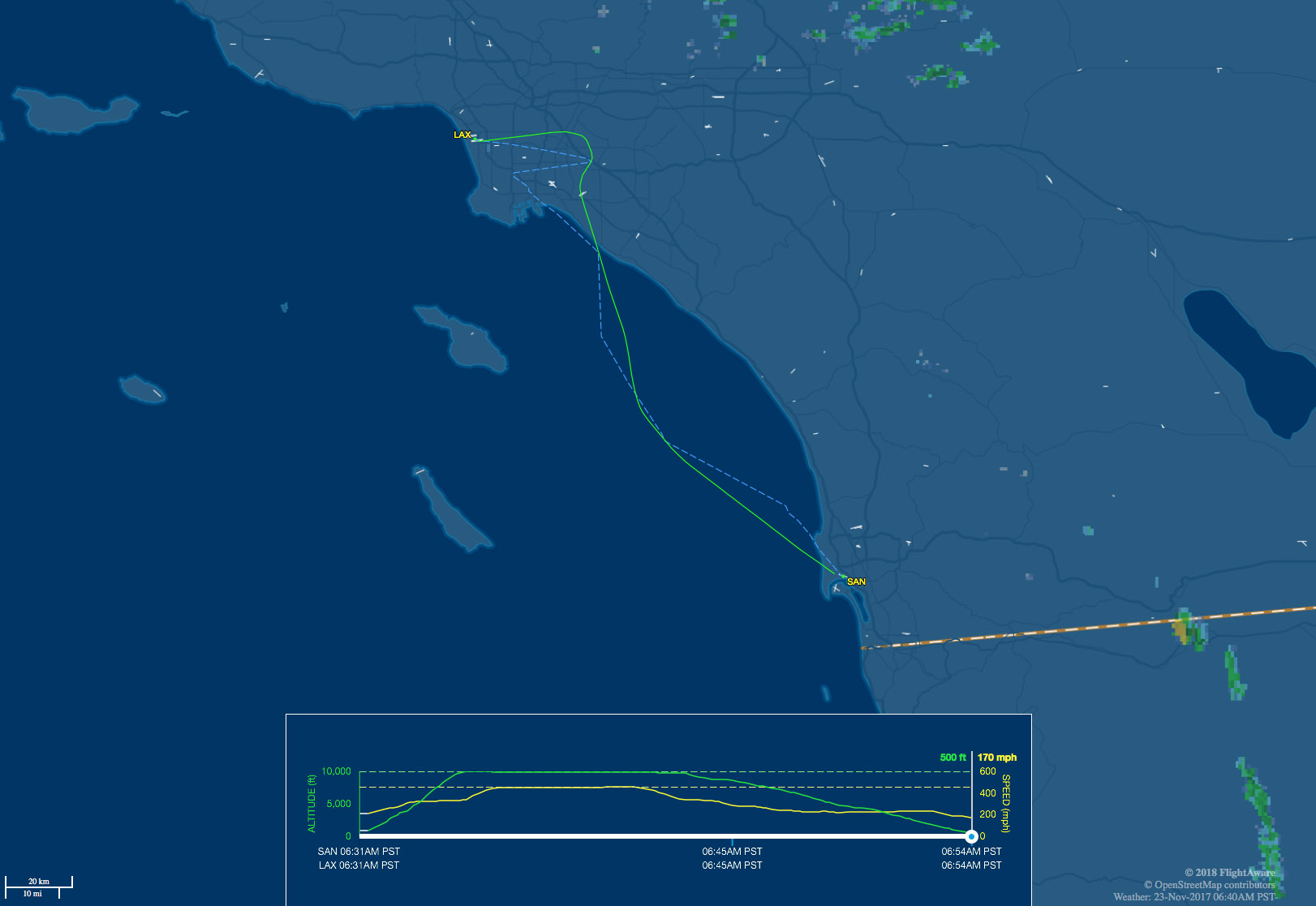 SAN to LAX route