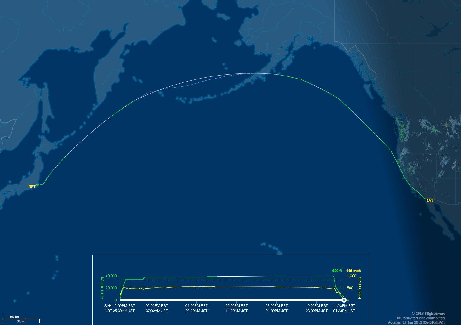 SAN-NRT route map