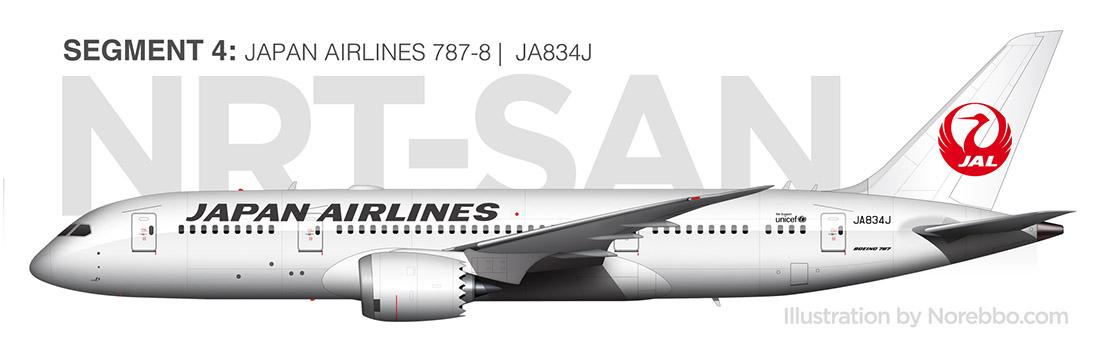 JAL 787-8 side profile
