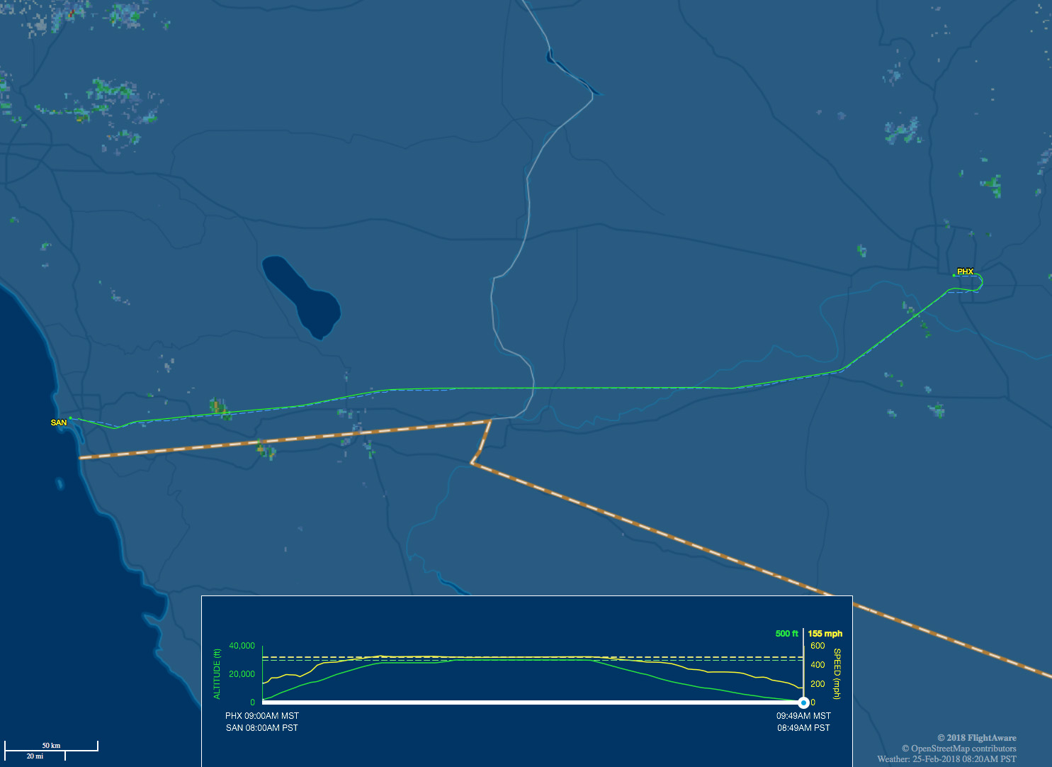 PHX to SAN route map
