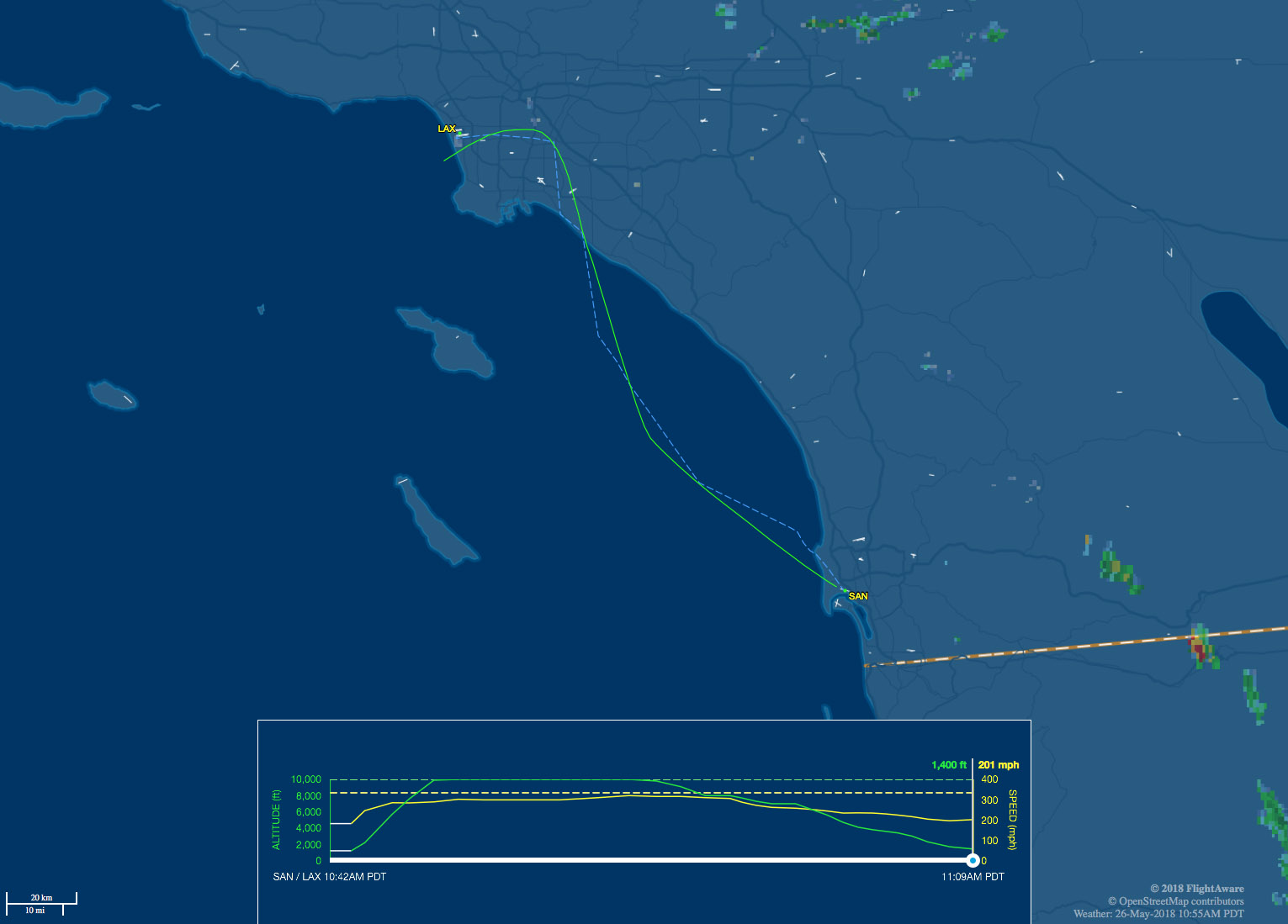 SAN-LAX aviation route
