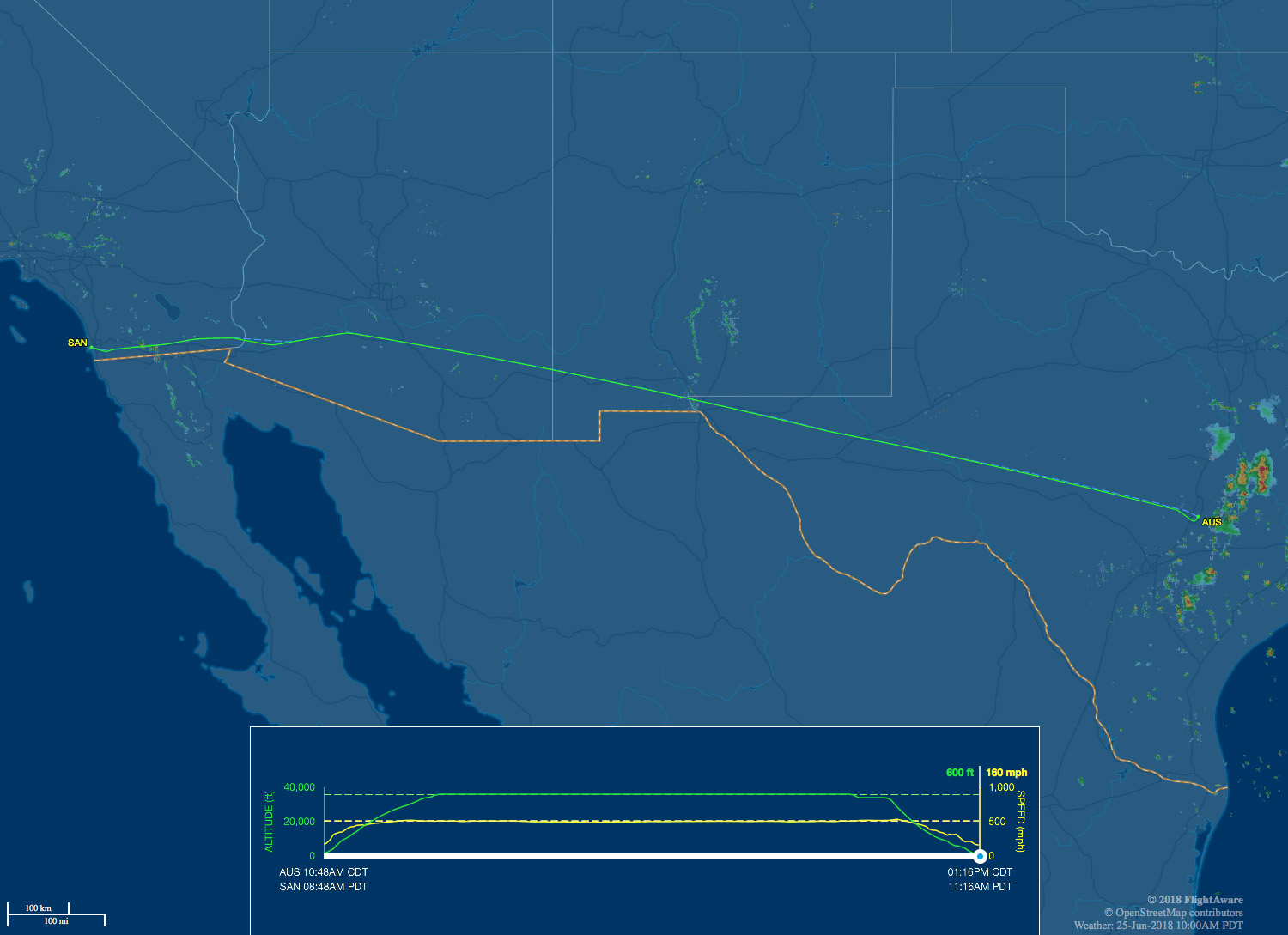 Austin to San Diego route map