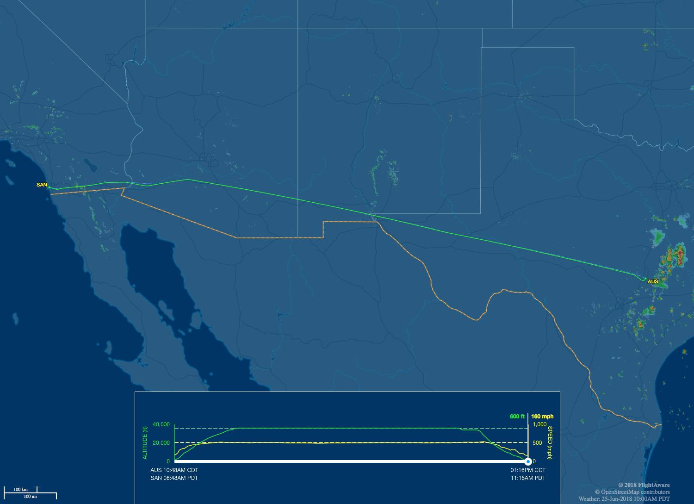 Austin to San Diego route map