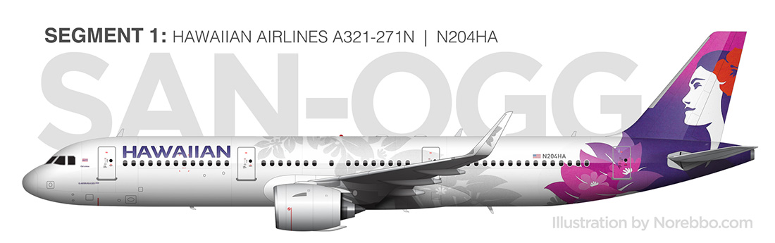 hawaiian airlines a321neo side view illustration