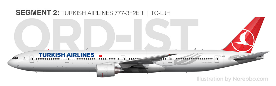 Turkish Airlines 777-300 side view