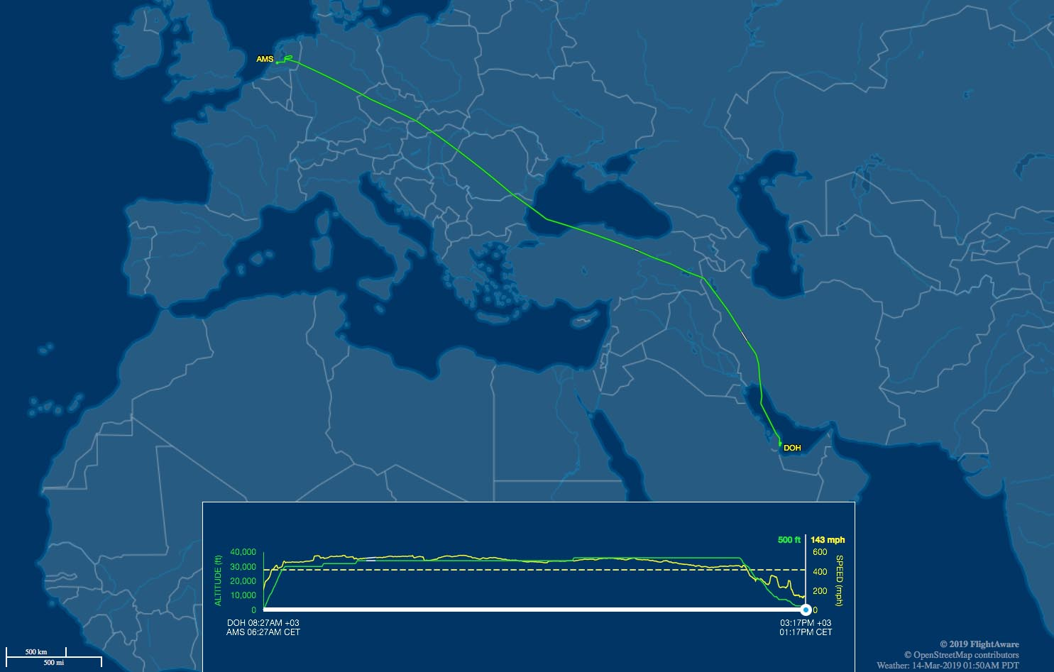 Doha to Amsterdam flight track