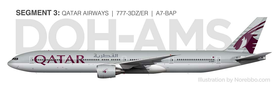 Qatar Airways 777-300 side view