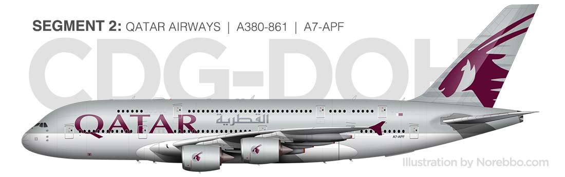Qatar Airways A380-800 side view