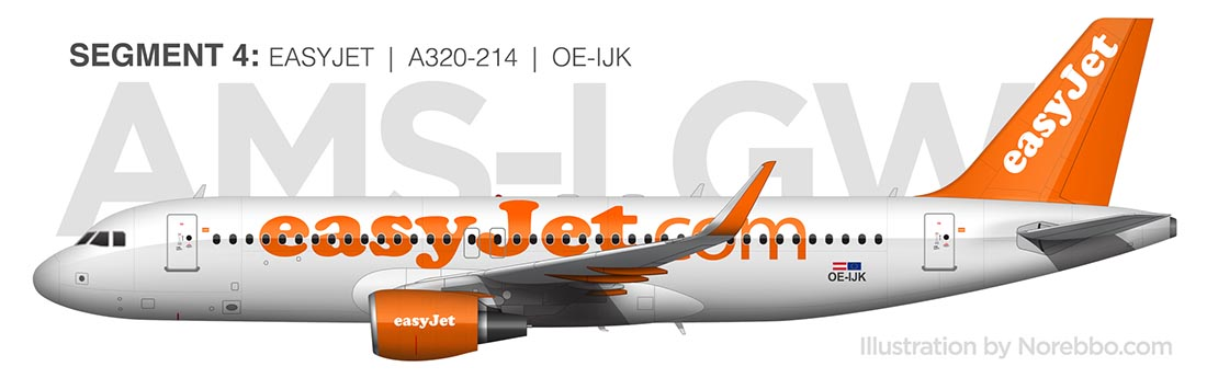 easyJet A320 side view