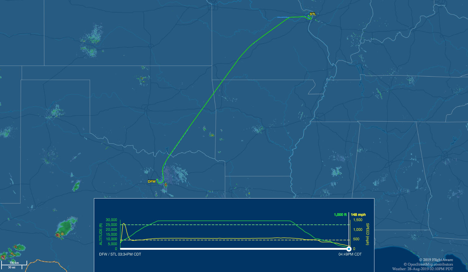 dfw-stl flight track