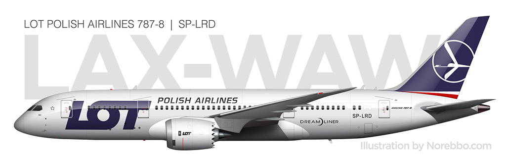 LOT Polish Airlines 787-8 side view