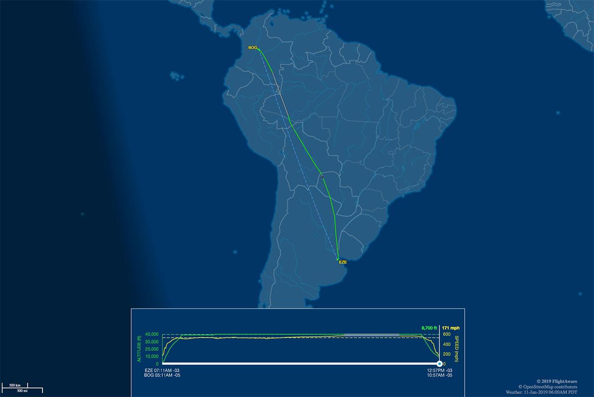 EZE-BOG flight track